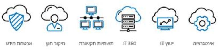 Elpc networks חברת מיחשוב בראש העין