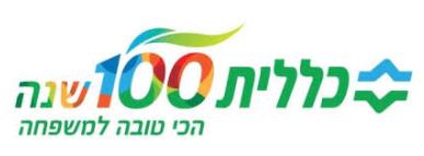 בית מרקחת כללית זכריה משה 15 ראש העין